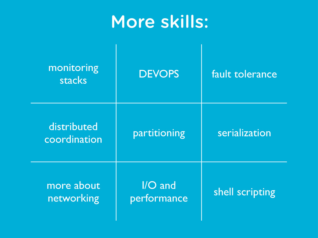 More skills: monitoring stacks DEVOPS fault tol...