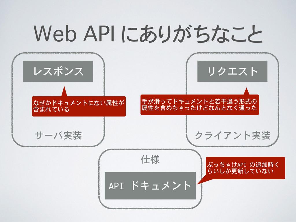 クライアント実装 サーバ実装 仕様 Web API にありがちなこと API ドキュメント ...