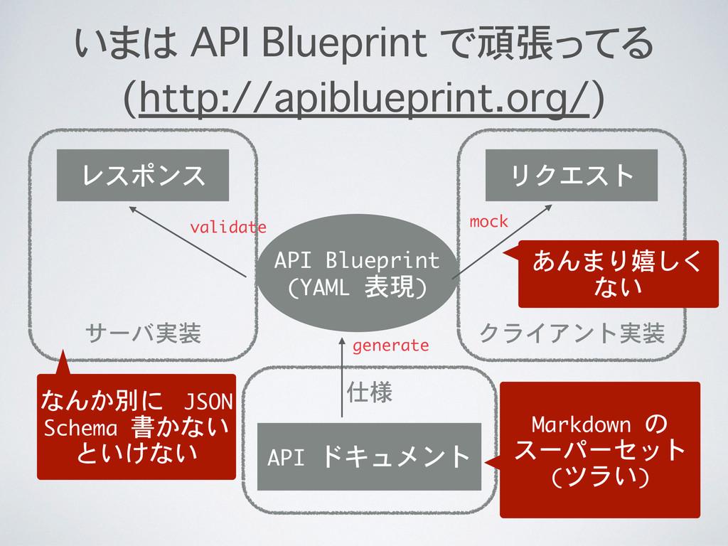 クライアント実装 サーバ実装 仕様 いまは API Blueprint で頑張ってる (ht...