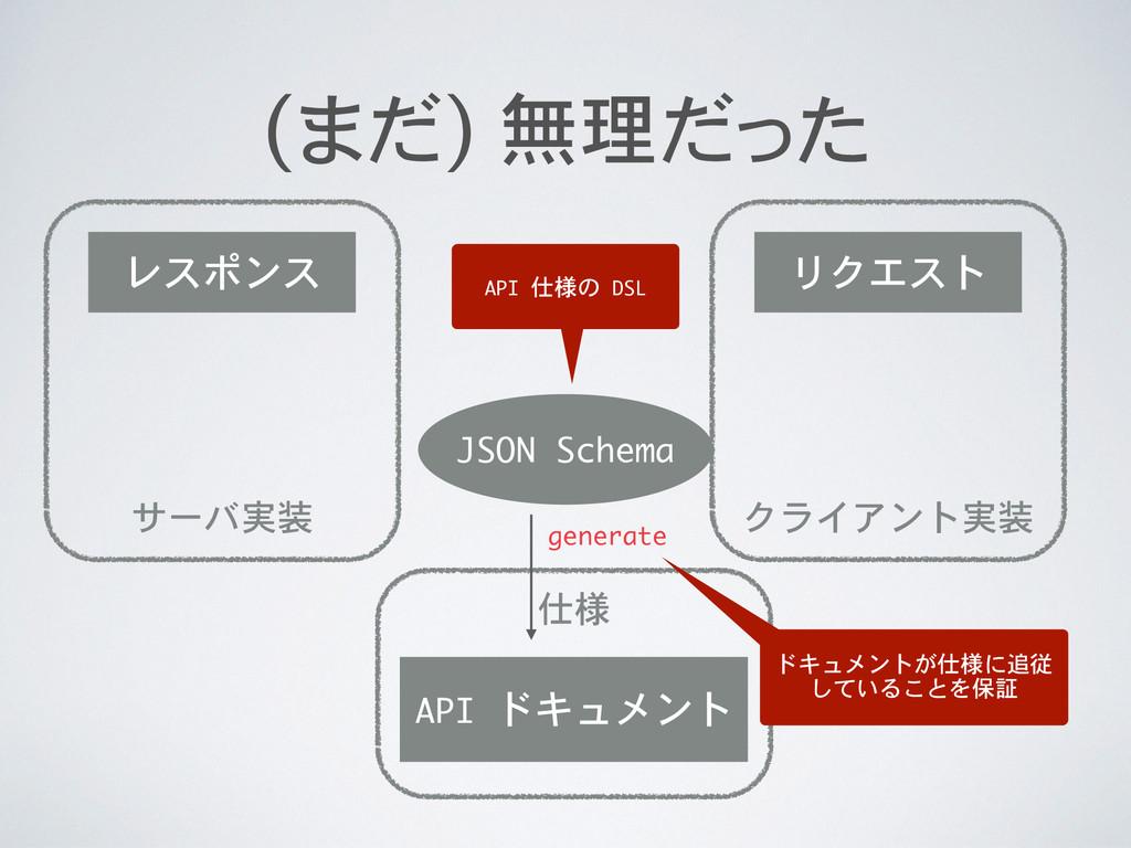 クライアント実装 サーバ実装 仕様 (まだ) 無理だった JSON Schema API ...