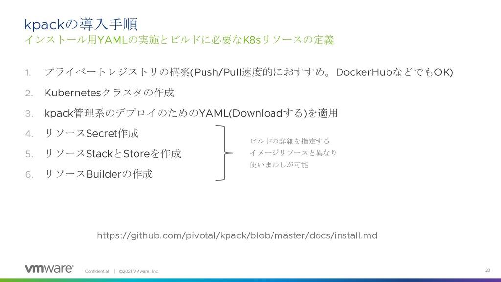 Confidential │ ©2021 VMware, Inc. 23 1. プライベートレ...