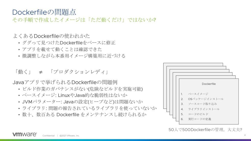 Confidential │ ©2021 VMware, Inc. 4 よくあるDockerf...