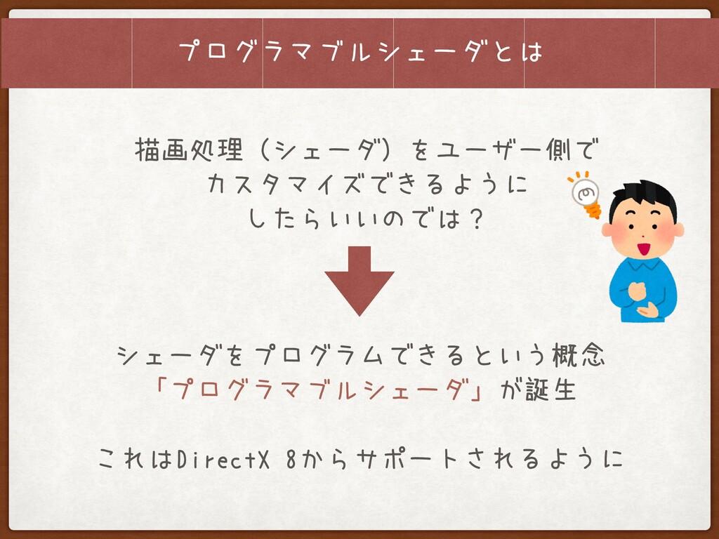 プログラマブルシェーダとは 描画処理(シェーダ)をユーザー側で カスタマイズできるように した...
