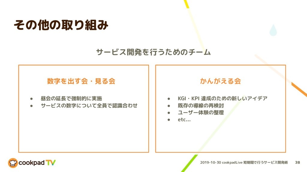 2019-10-30 cookpadLive 短期間で行うサービス開発術 その他の取り組み 3...