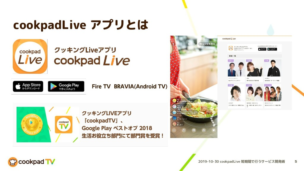 2019-10-30 cookpadLive 短期間で行うサービス開発術 cookpadLiv...