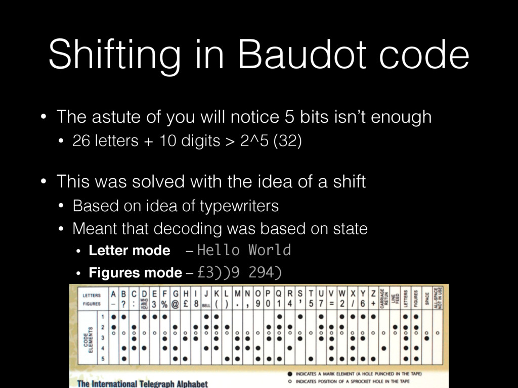 Shifting in Baudot code • The astute of you wil...