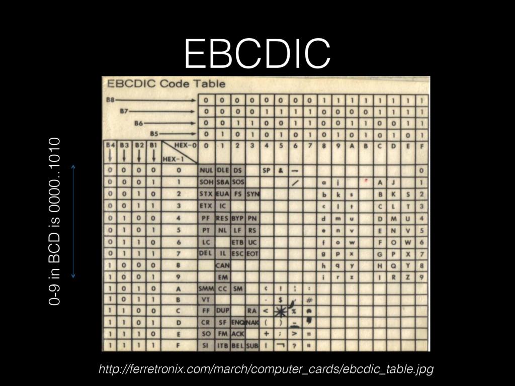 EBCDIC 0-9 in BCD is 0000..1010 http://ferretro...