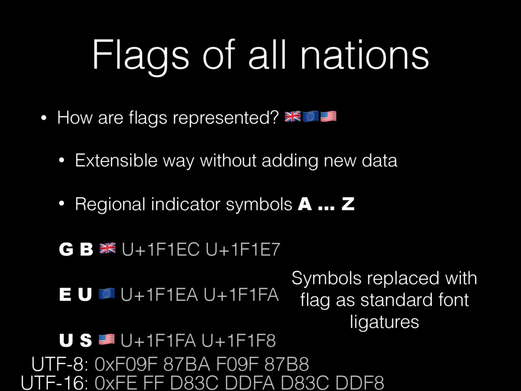 Flags of all nations • How are flags represented...