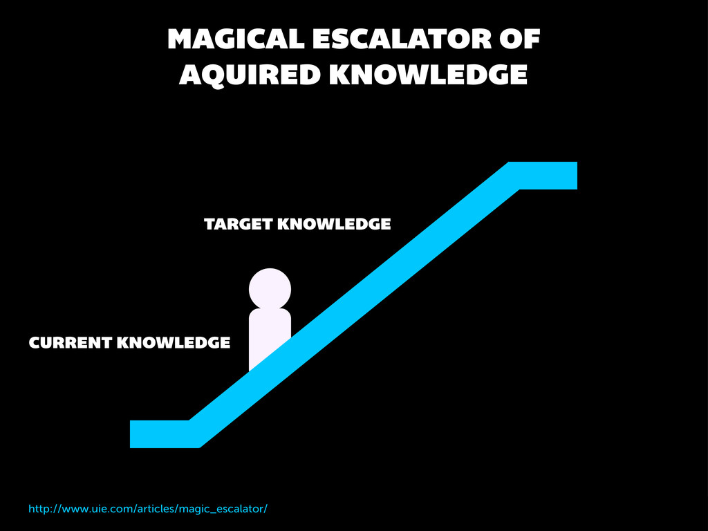 MAGICAL ESCALATOR OF AQUIRED KNOWLEDGE http://w...