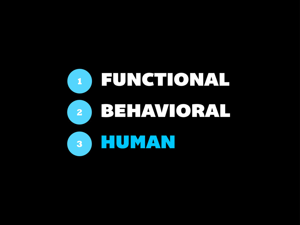 FUNCTIONAL 1 BEHAVIORAL 2 HUMAN 3