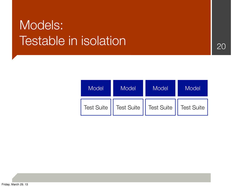 20 Model Model Model Model Models: Testable in ...