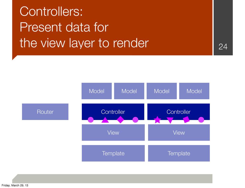 24 Router Controller Controller View View Templ...