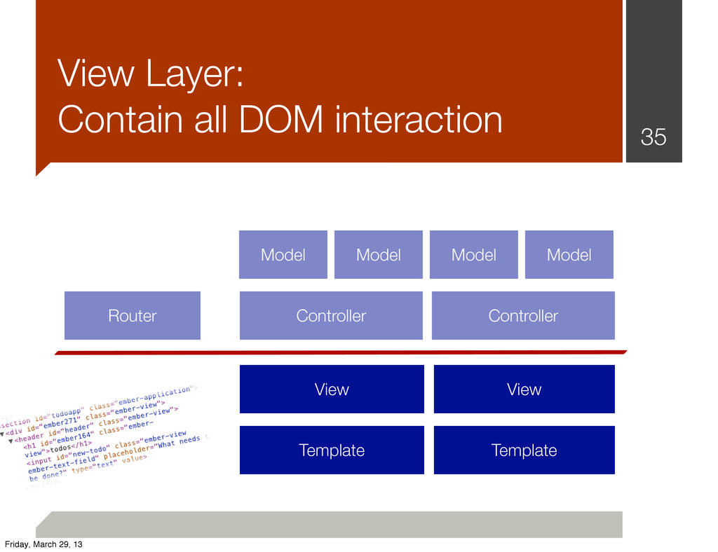 View Layer: Contain all DOM interaction 35 Rout...
