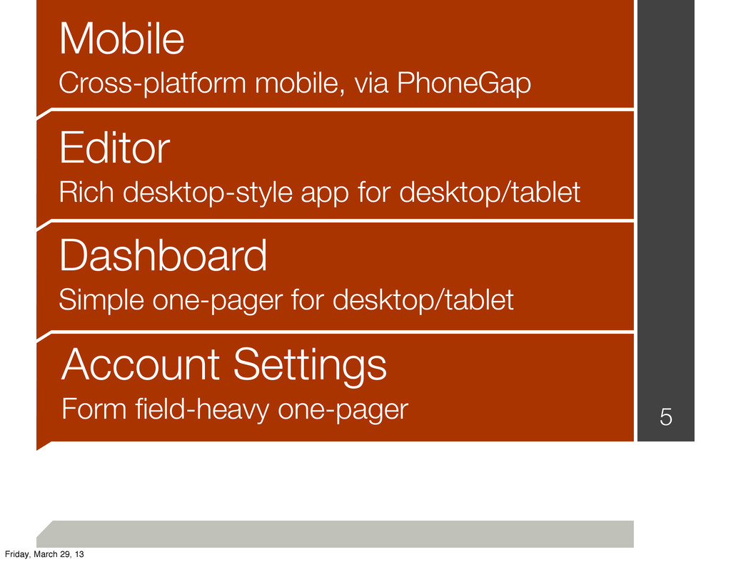 Mobile Cross-platform mobile, via PhoneGap 5 Da...