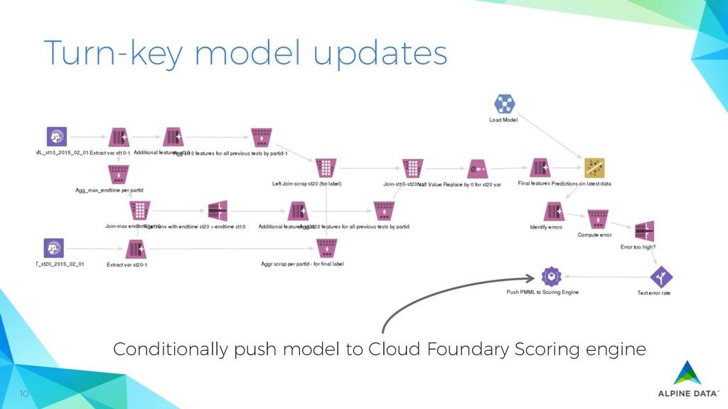 10 Turn-key model updates Conditionally push mo...