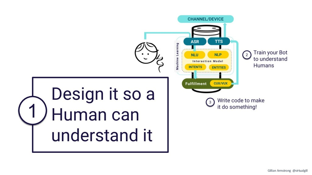 Design it so a Human can understand it 1 Gillia...