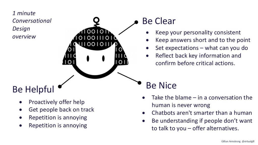 Be Clear Be Helpful Be Nice • Proactively offer...