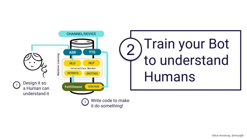 Train your Bot to understand Humans 2 Gillian A...