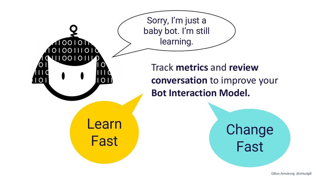 Track metrics and review conversation to improv...