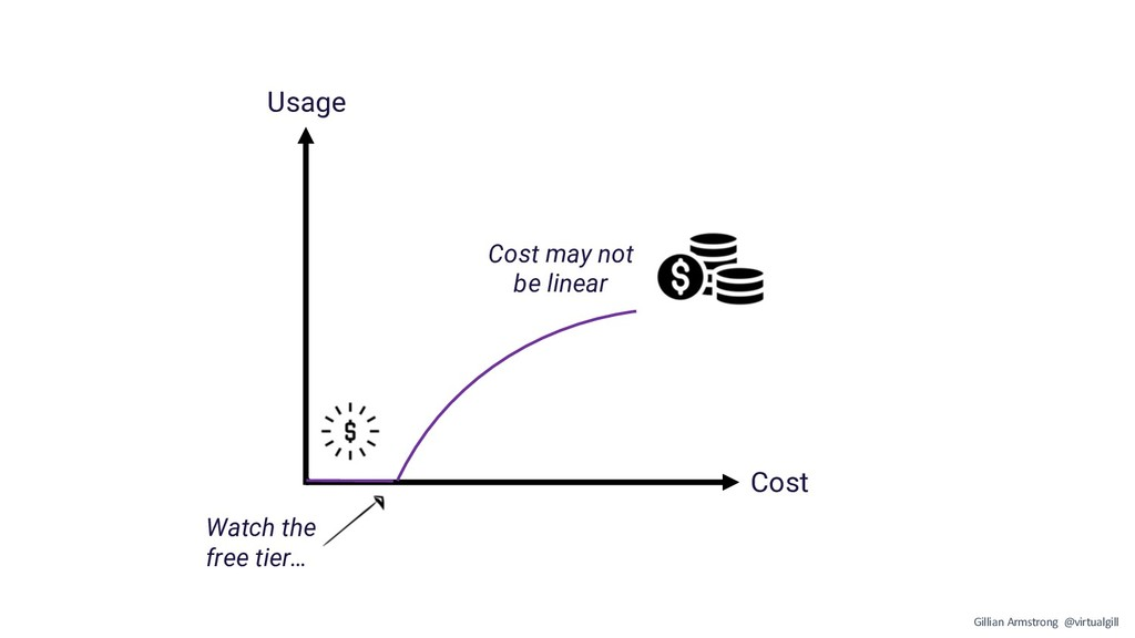 Cost Usage Watch the free tier… Cost may not be...