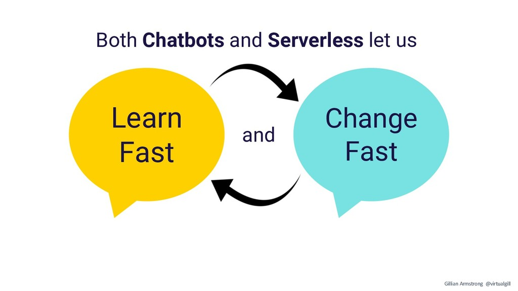 Change Fast Learn Fast Both Chatbots and Server...