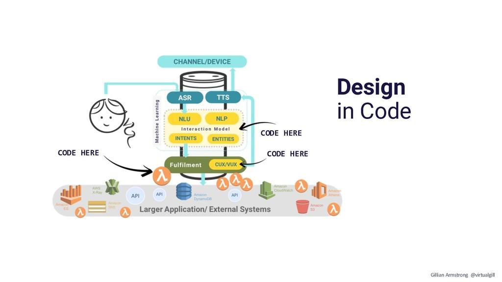 CODE HERE CODE HERE CODE HERE Design in Code Gi...