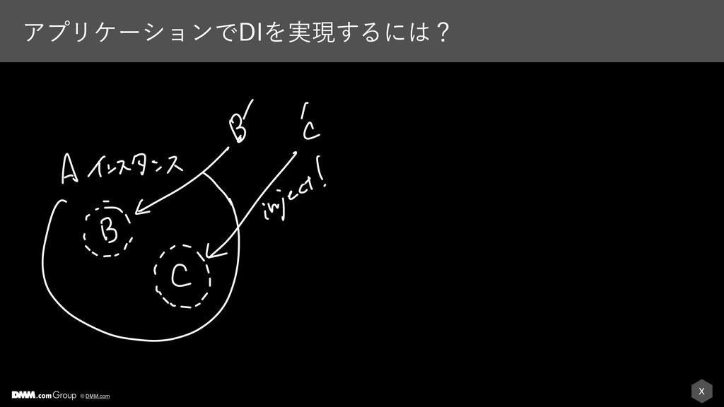 X © DMM.com ΞϓϦέʔγϣϯͰ%*Λ࣮ݱ͢Δʹʁ