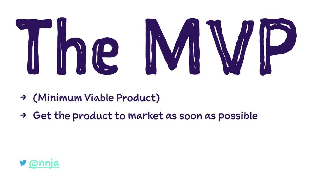 The MVP 4 (Minimum Viable Product) 4 Get the pr...