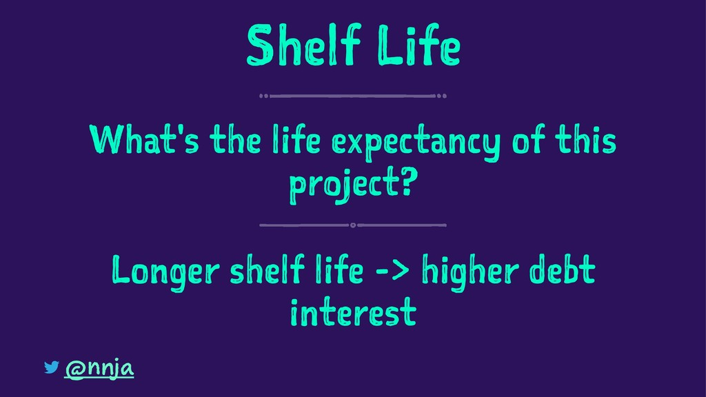 Shelf Life What's the life expectancy of this p...