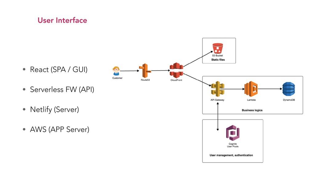 • React (SPA / GUI) • Serverless FW (API) • Net...