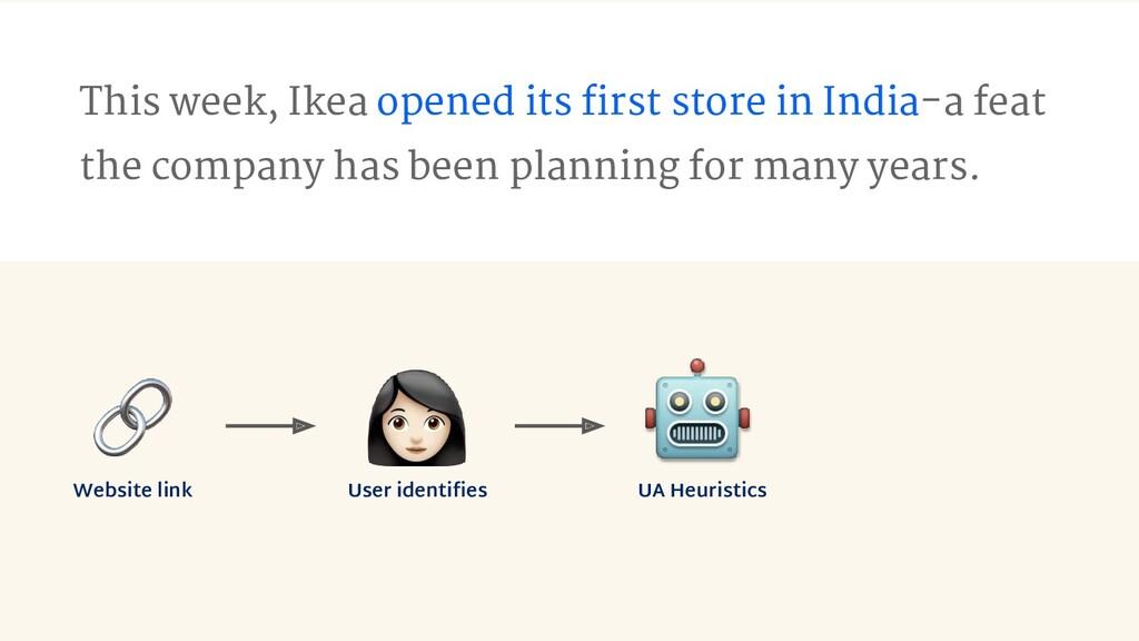 Website link User identifies UA Heuristics This ...
