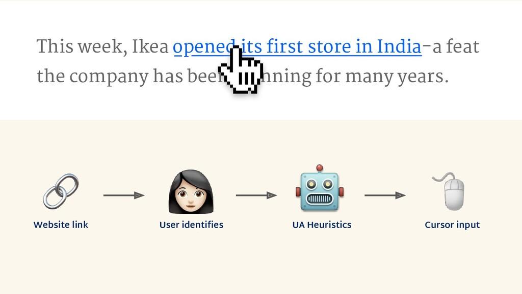Website link User identifies UA Heuristics Curso...