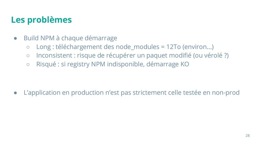 Les problèmes ● Build NPM à chaque démarrage ○ ...