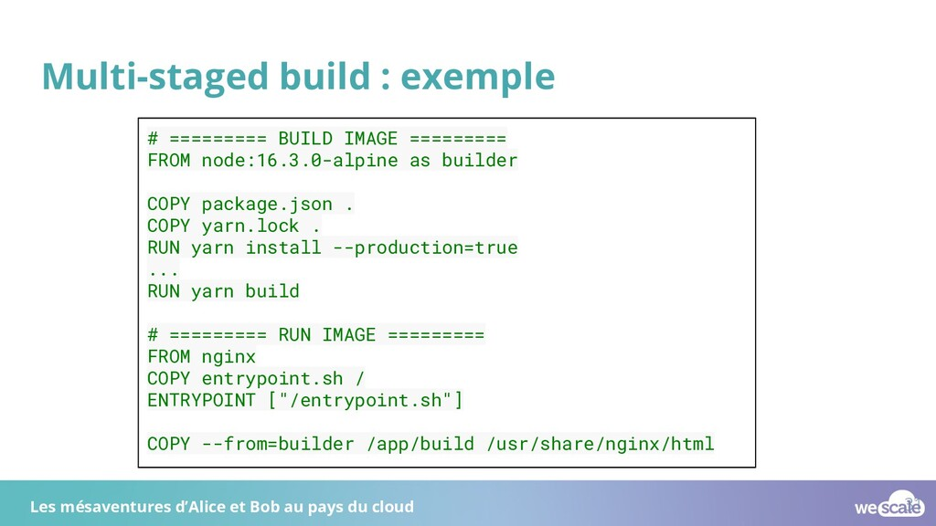 Multi-staged build : exemple # ========= BUILD ...