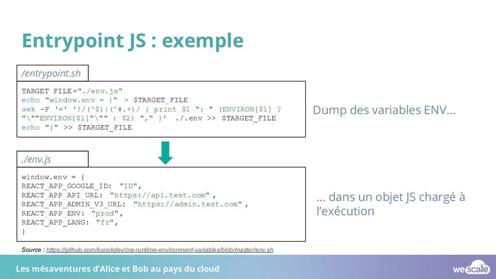 """Entrypoint JS : exemple TARGET_FILE =""""./env.js""""..."""