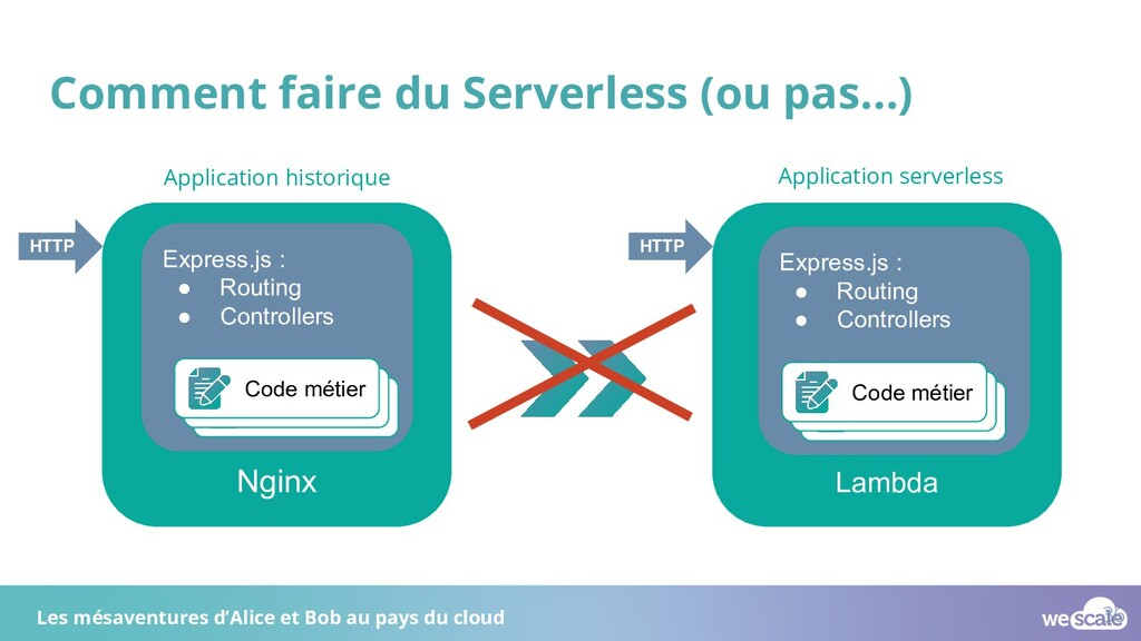 Comment faire du Serverless (ou pas…) Les mésav...
