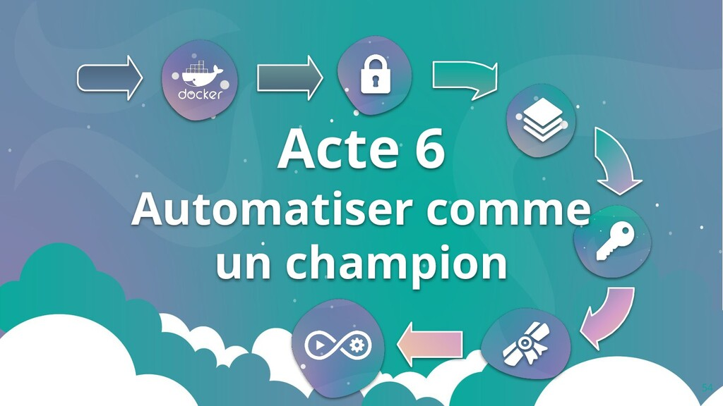 54 Acte 6 Automatiser comme un champion