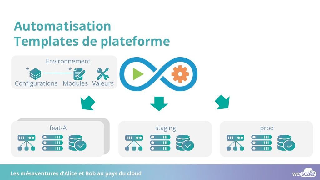 Automatisation Templates de plateforme Environn...