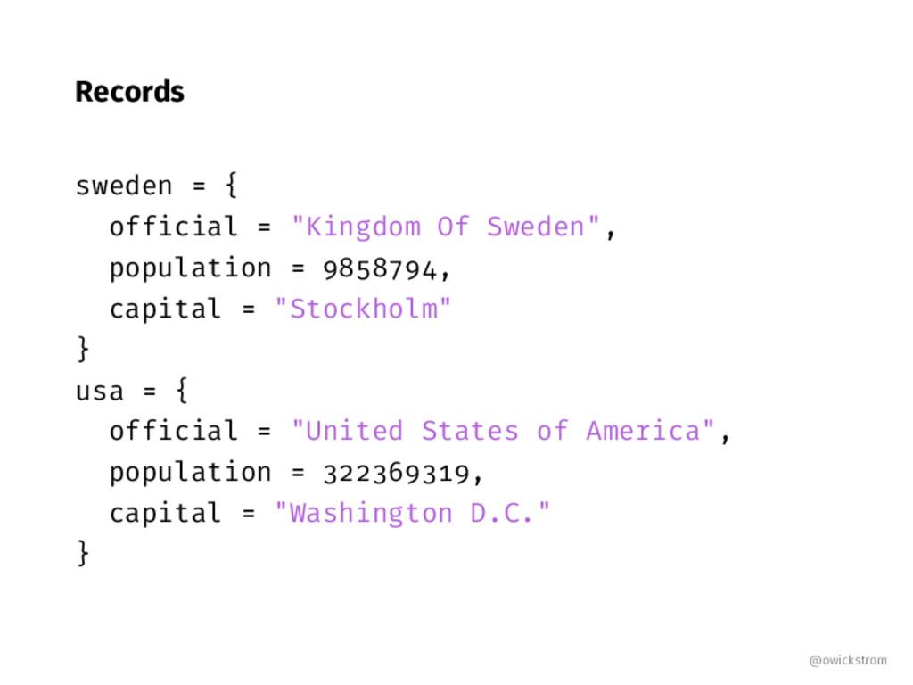 """Records sweden { official """"Kingdom Of Sweden"""", ..."""