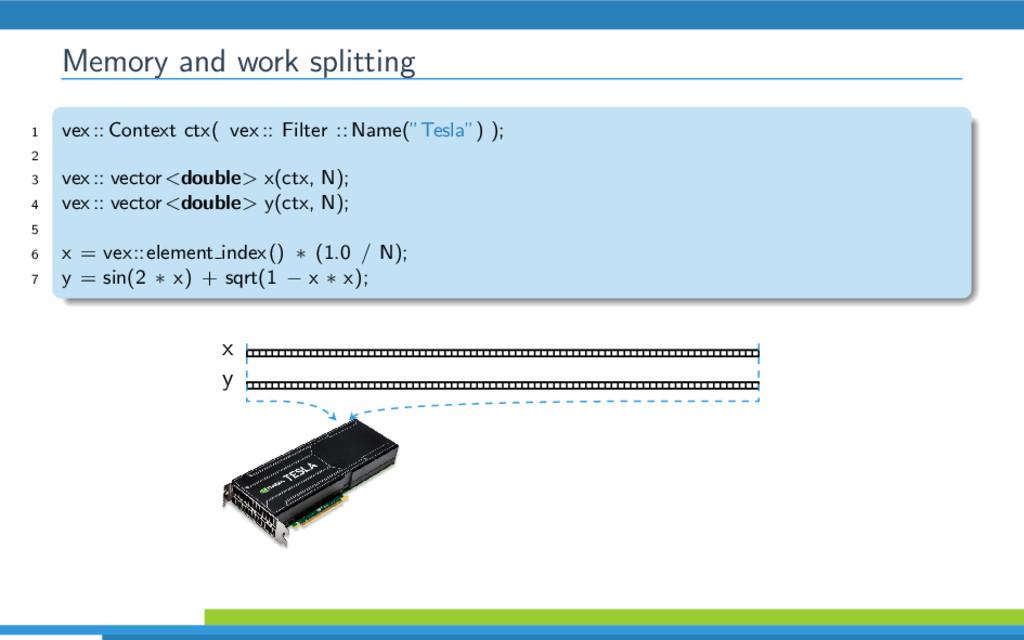 Memory and work splitting 1 vex :: Context ctx(...