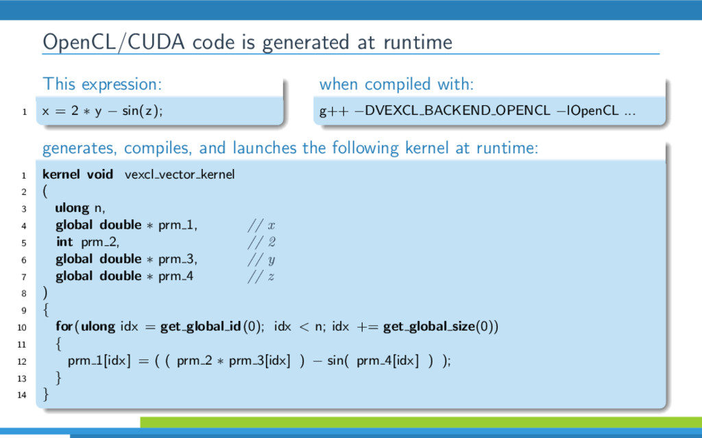 OpenCL/CUDA code is generated at runtime This e...