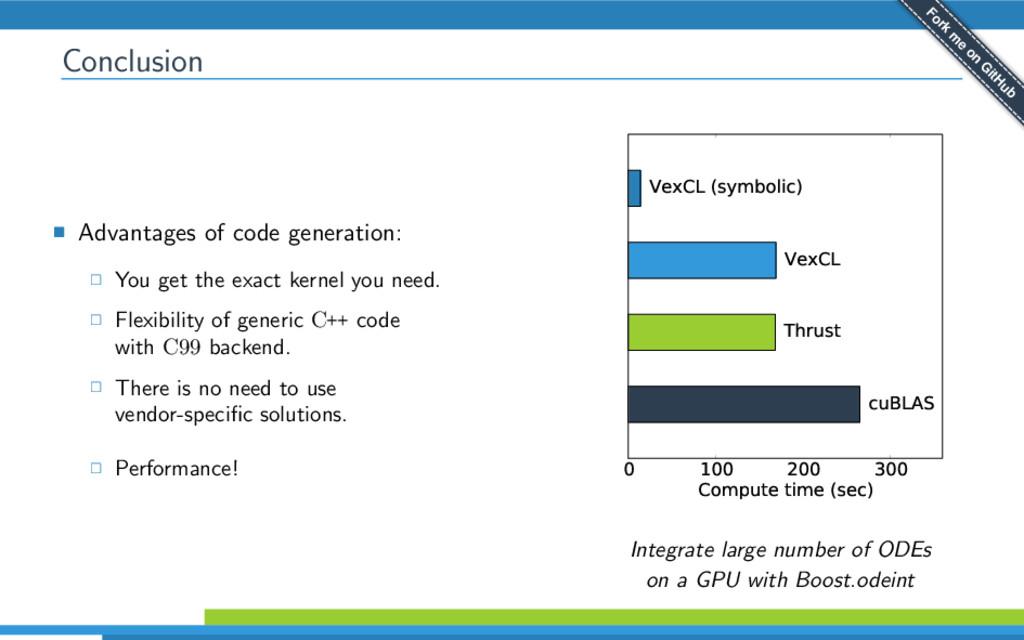 Conclusion Advantages of code generation: You g...