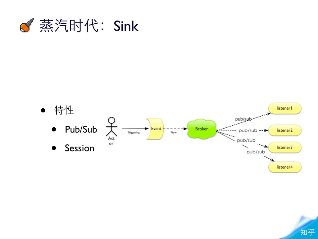 • 特性 • Pub/Sub • Session 蒸汽时代:Sink