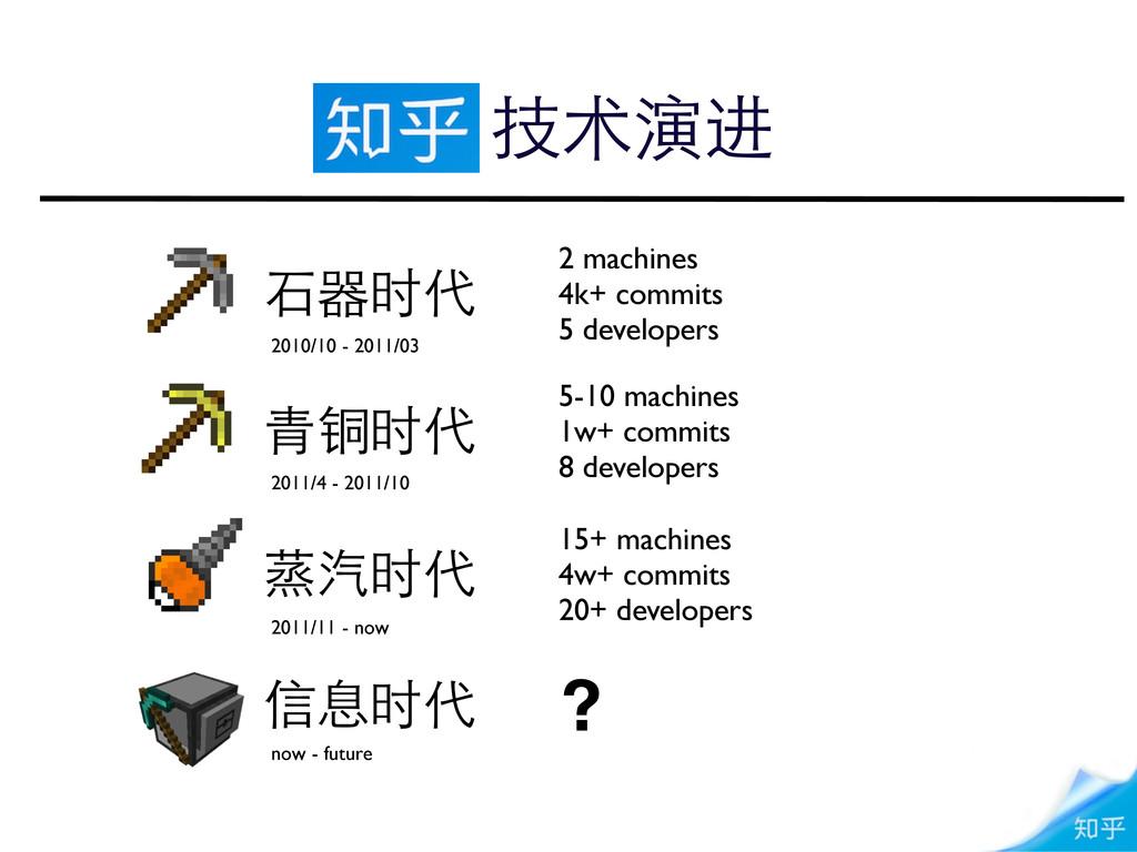 技术演进 ⽯石器时代 ⻘青铜时代 蒸汽时代 信息时代 2010/10 - 2011/03 2 ...