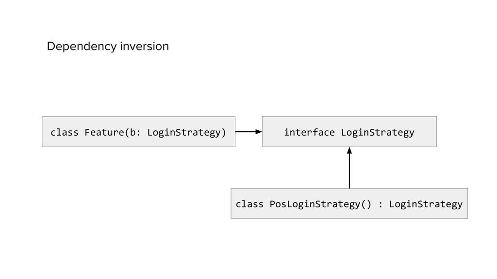 class Feature(b: LoginStrategy) interface Login...