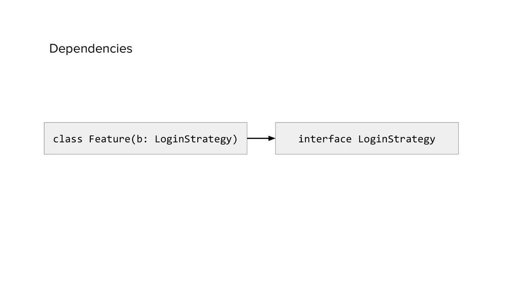 Dependencies class Feature(b: LoginStrategy) in...