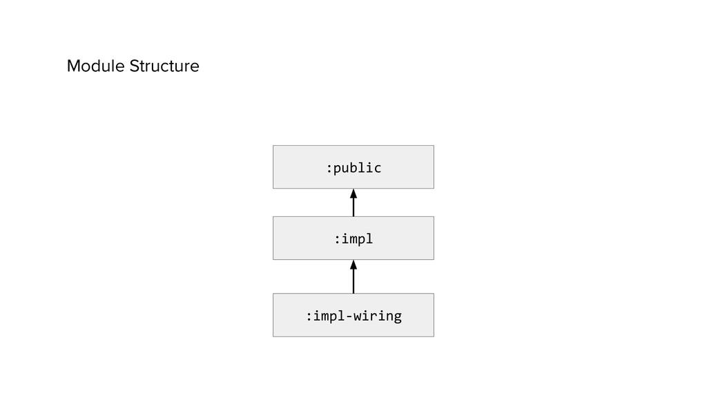 Module Structure :public :impl :impl-wiring