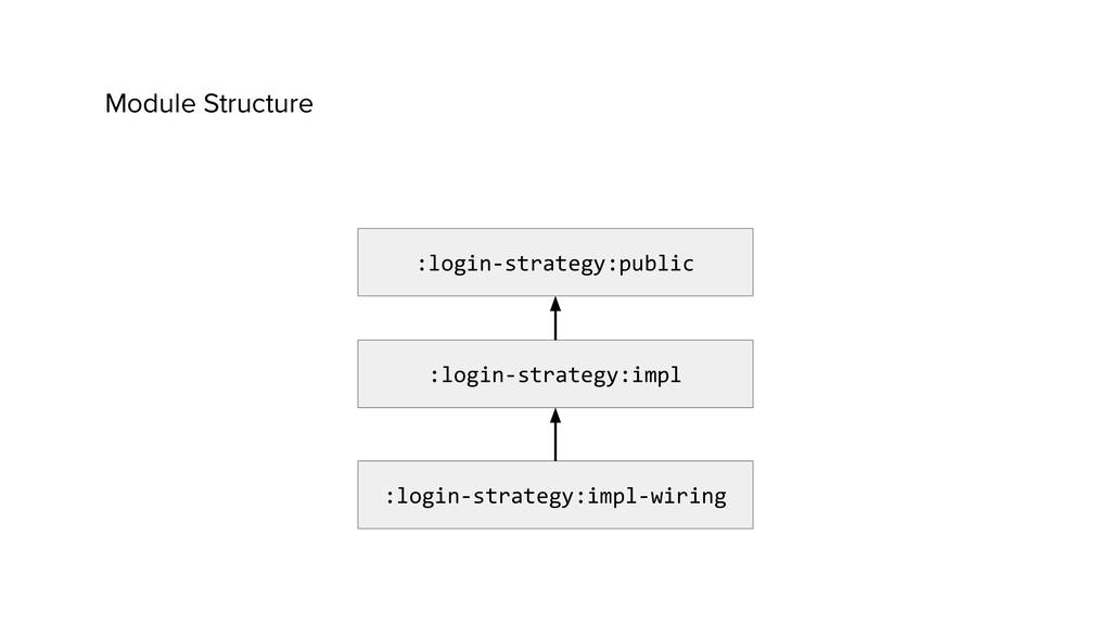 Module Structure :login-strategy:public :login-...