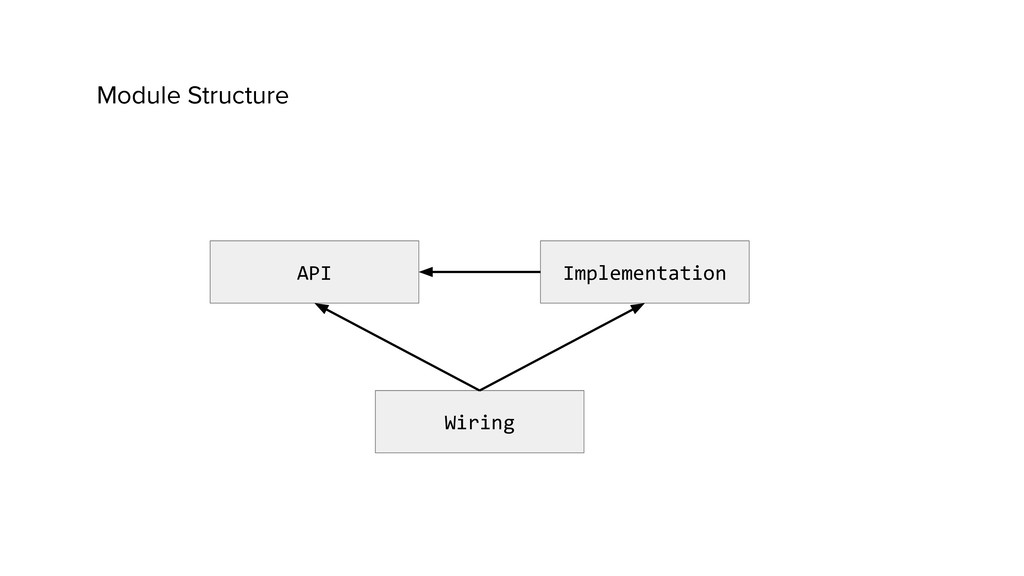 Module Structure API Implementation Wiring