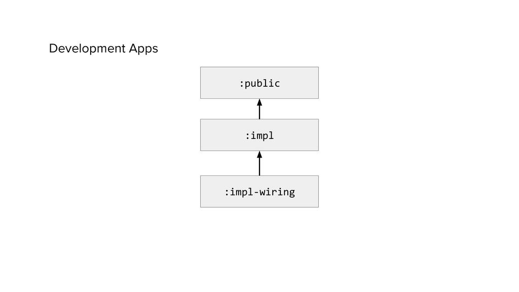 Development Apps :public :impl :impl-wiring